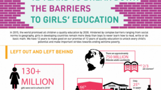 12 Years to Break Down the Barriers to Girl's Education