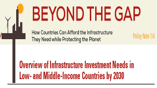 Overview of Infrastructure Investment Needs in Low- and Middle-Income Countries by 2030