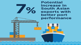 Competitiveness of South Asia's Container Ports