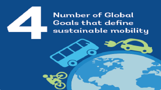 Framing Sustainable Mobility
