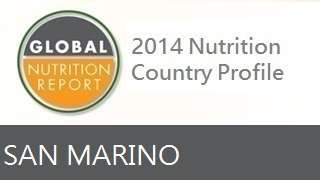 IFPRI Global Nutrition Country Profile: San Marino