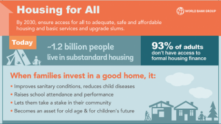Housing for All by 2030