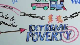 The Poverty Focus of Country Programs