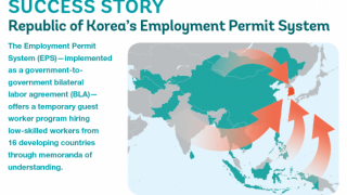 Bilateral Arrangement of Temporary Labor Migration: Lessons from Korea's Employment Permit System
