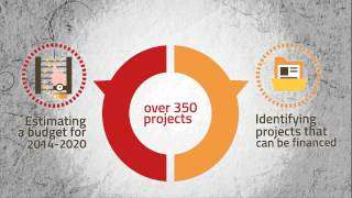 Priority Projects for Long-term City Development