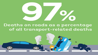 Why Safety Matters for Sustainable Mobility