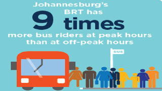 Time for a Tailored Approach to South African Bus Rapid Transits (BRTs)